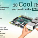 20 Amazing Things You Can Create with Raspberry Pi