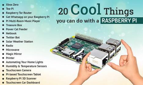 raspberry-pi-invention
