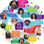 How Celebrities Make Big Money from Social Media