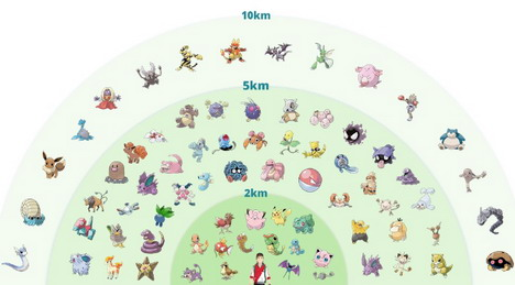 pokemon-go-distance