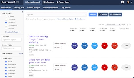 buzzsumo-blogging-tool