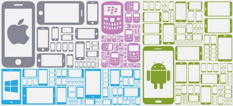 mobile-screen-sizes