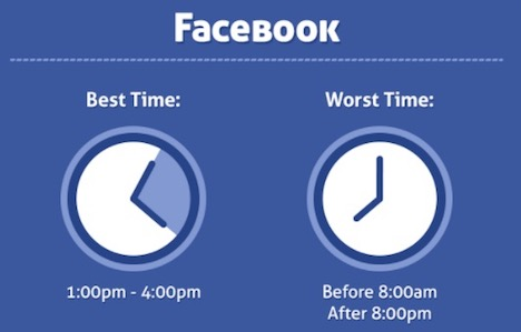 facebook-posting-timing