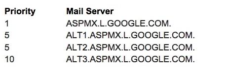 gmail-server