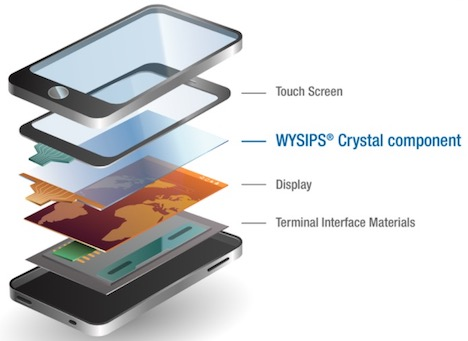 smartphone-solar-powered-display