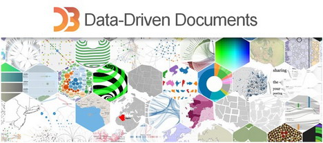 data-driven-documents