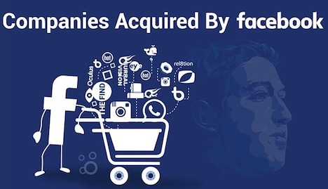 tech-companies-acquired-by-facebook