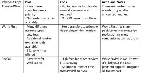 payment-apps-comparison