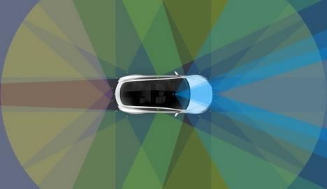 tesla-360-degree-visibility