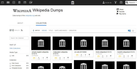 wikipedia-dumps