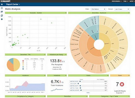 parasoft-website-code-analyzer