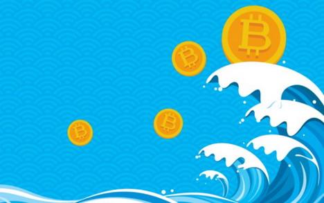 bitcoin-speculation