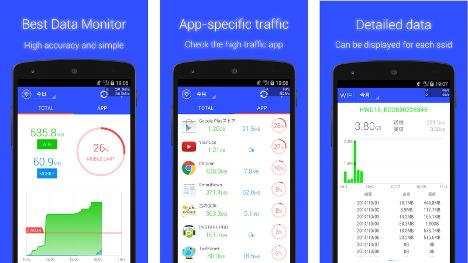 monitor-mobile-data-usage-data-usage-monitor