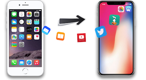 transfer-data-to-new-iphone-android-phone