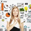 how-seo-helps-in-digital-marketing