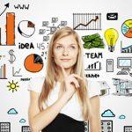 How SEO Helps in Digital Marketing
