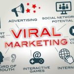 Top 20 Viral Marketing Campaigns of All Time