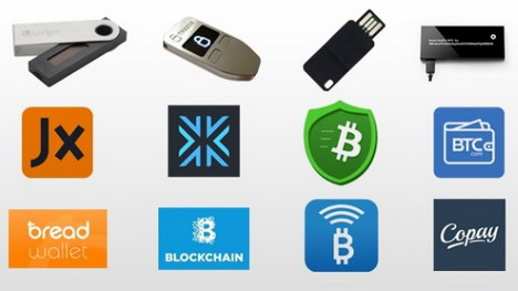 crypto-wallet-types