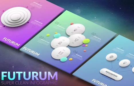futurum-infographic