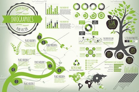 green-infographics