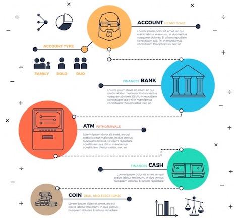 modern-economy-infographics