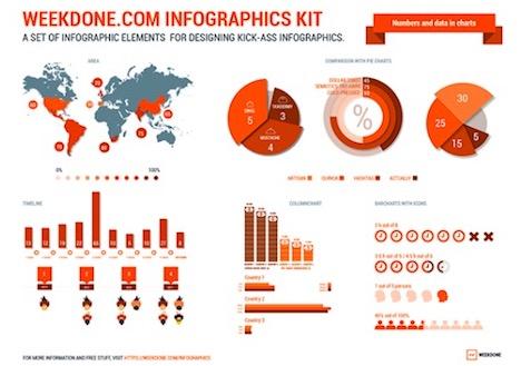 weekdone-infographics