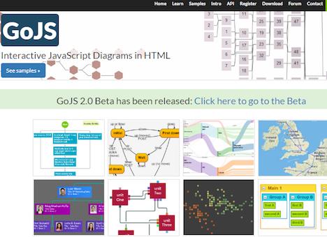 Top 30 Best Free Flowchart & Diagram Tools, Software - Quertime