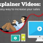 Explainer Videos – Corporate Videos for Businesses