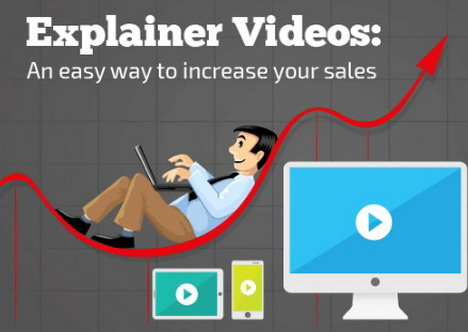 explainer-videos-for-businesses