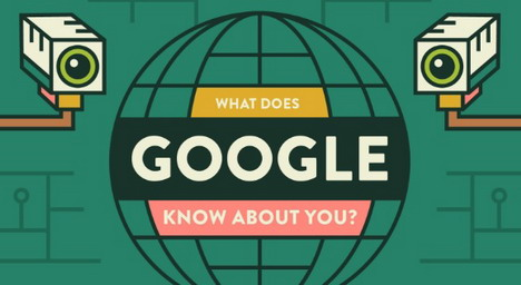 what-does-google-know-about-you-the-truth